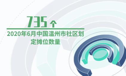 地摊经济数据分析:2020年6月中国温州市社区有735个划定摊位