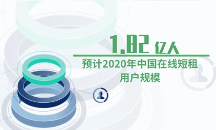 短租行业数据分析:预计2020年中国在线短租用户规模为1.82亿人
