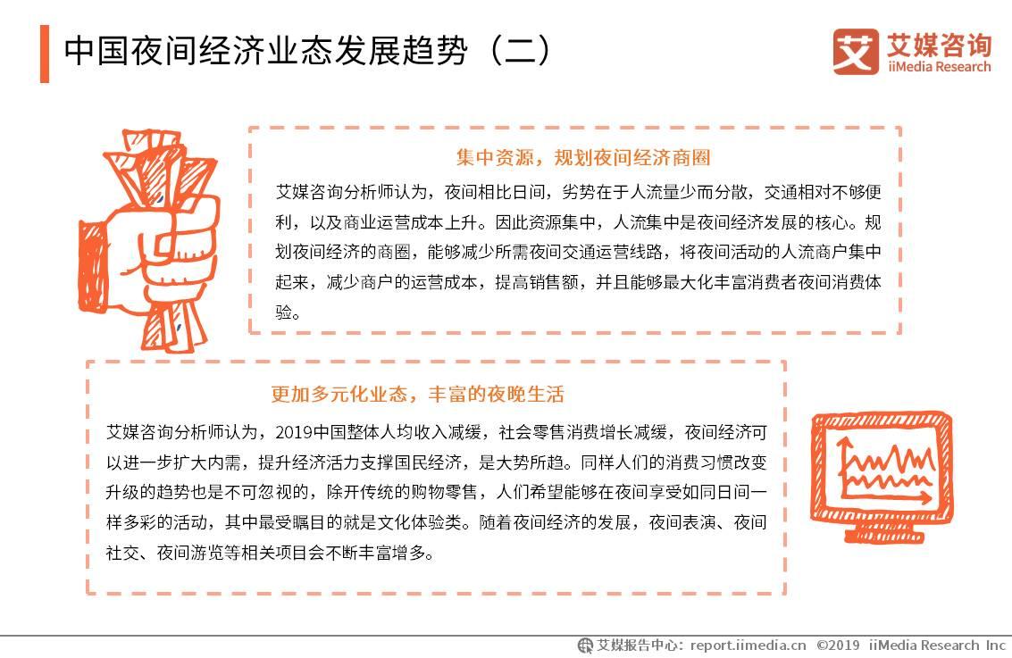 中国夜间紧急业态发展趋势(二)