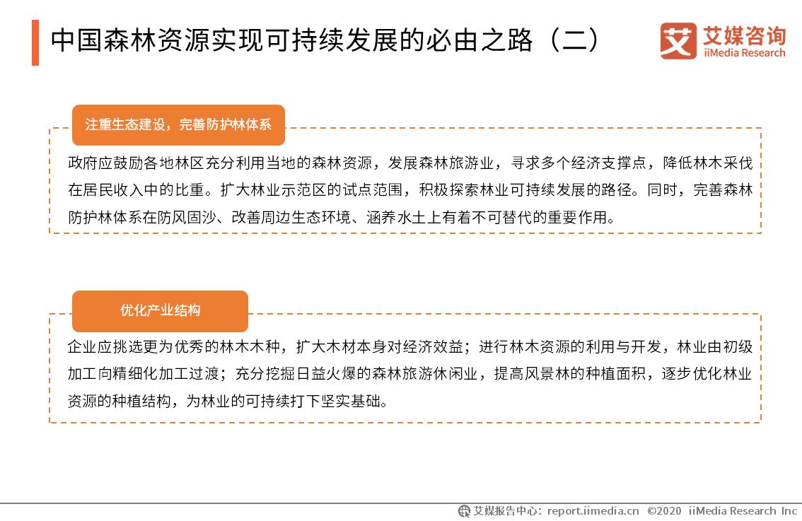中国森林资源实现可持续发展的必由之路(二)