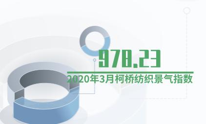 纺织行业数据分析:2020年3月柯桥纺织景气指数降至978.23