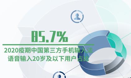 输入法行业数据分析:2020疫期中国第三方手机输入法语音输入20岁及以下用户占比85.7%