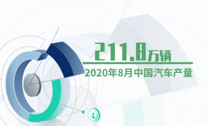汽车行业数据分析:2020年8月中国汽车产量为211.8万辆