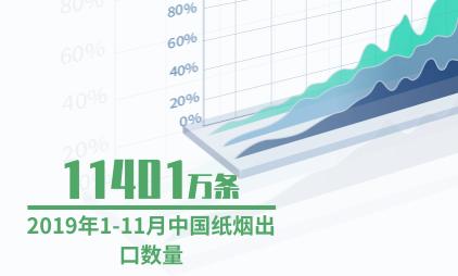 烟草行业数据分析:2019年1-11月中国纸烟出口数量为11401万条