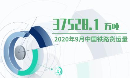 运输行业数据分析:2020年9月中国铁路货运量为37528.1万吨