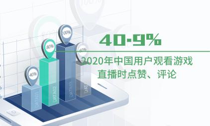 移动游戏行业数据分析:2020年中国40.9%用户观看游戏直播时点赞、评论