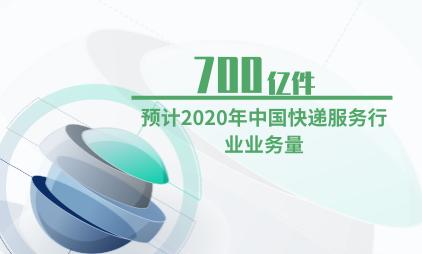 快递行业数据分析:预计2020年中国快递服务行业业务量达到700亿件