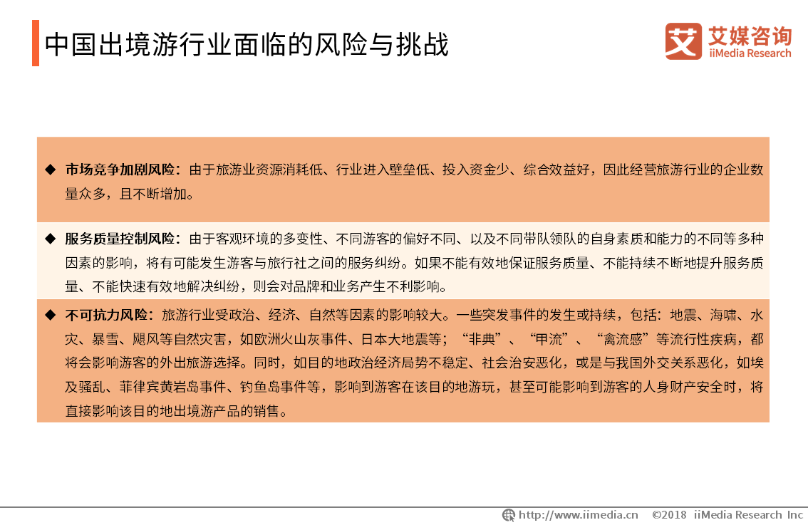 中国出境游行业面临的风险与挑战