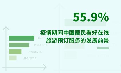 旅游行业数据分析:疫情期间中国55.9%居民看好在线旅游预订服务的发展前景