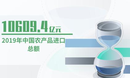 农业数据分析:2019年中国农产品进口总额达10609.4亿元