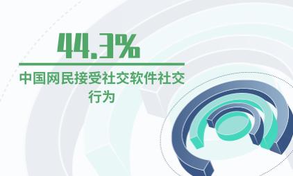 社交行业数据分析:44.3%中国网民接受社交软件社交行为