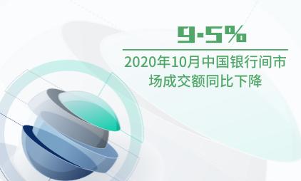 銀行業數據分析:2020年10月中國銀行間市場成交額同比下降9.5%