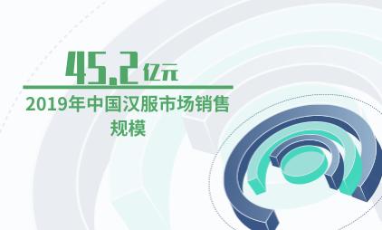 汉服行业数据分析:2019年中国汉服市场销售规模为45.2亿元
