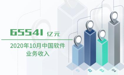 软件行业数据分析:2020年10月中国软件业务收入约为65541亿元