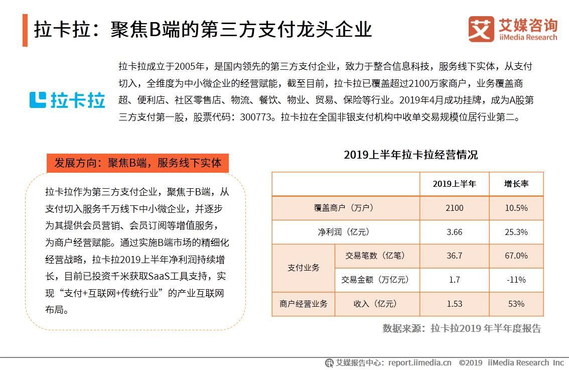 拉卡拉:聚焦B端的第三方支付龙头企业