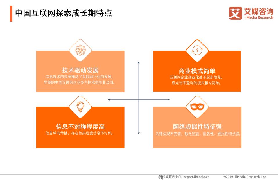 中国互联网探索成长期特点