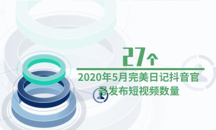 彩妆行业数据分析:2020年5月完美日记抖音官号发布短视频数量为27个