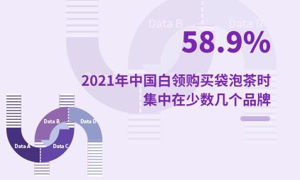 袋泡茶行业数据分析:2021年中国58.9%白领购买袋泡茶时集中在少数几个品牌