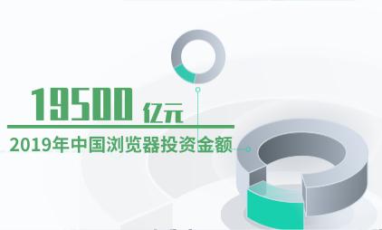浏览器行业数据分析:2019年中国浏览器投资金额为19500亿元