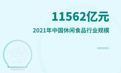 食品行业数据分析:预计2021年中国休闲食品行业规模将达11562亿元