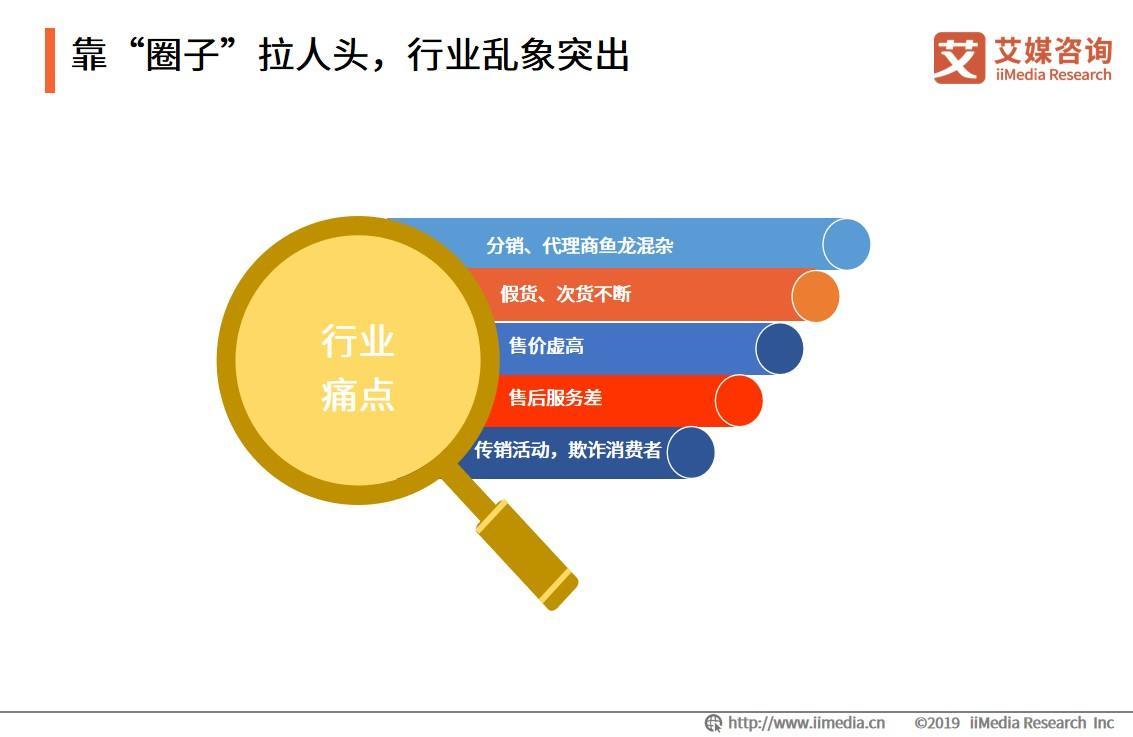 小红书月活突破8500万 中国未来社交电商行业的发展现状与趋势如何?