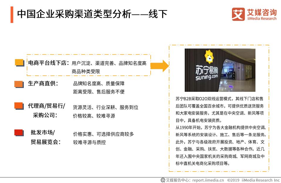 中国企业采购渠道类型分析——线下