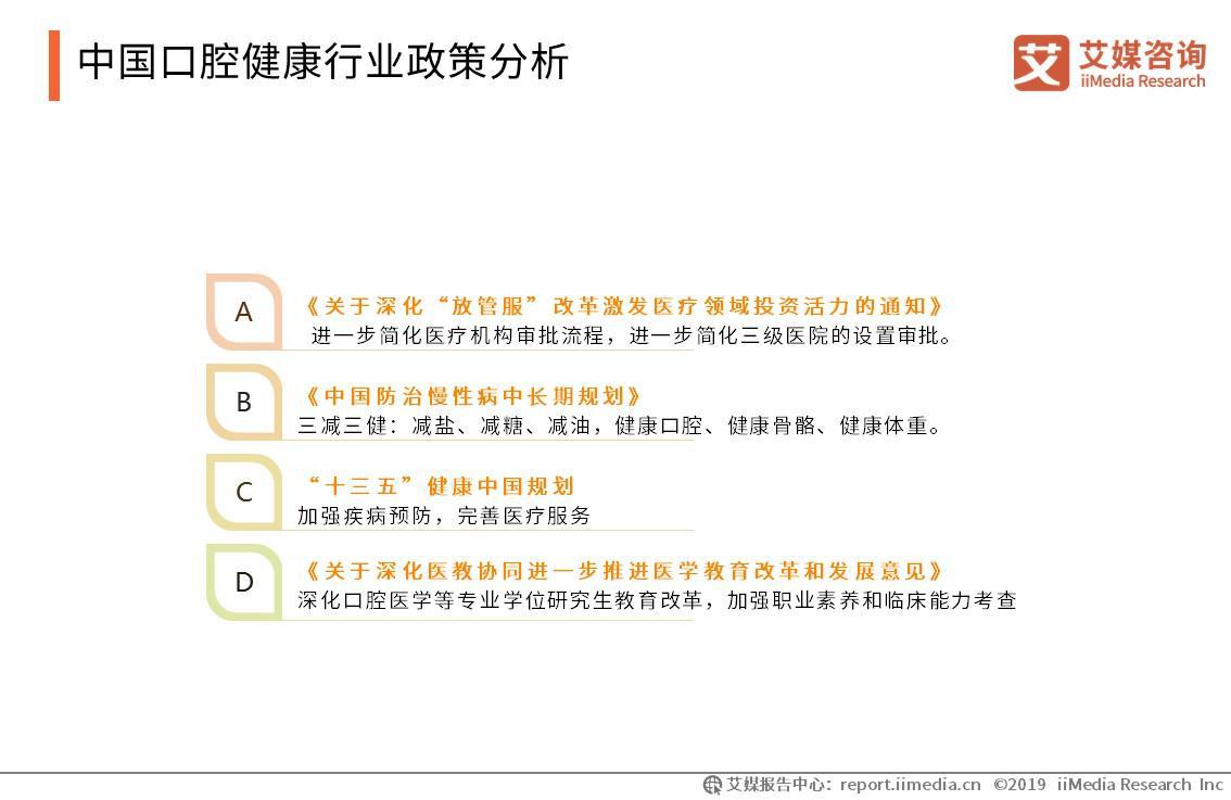中国口腔健康行业政策分析