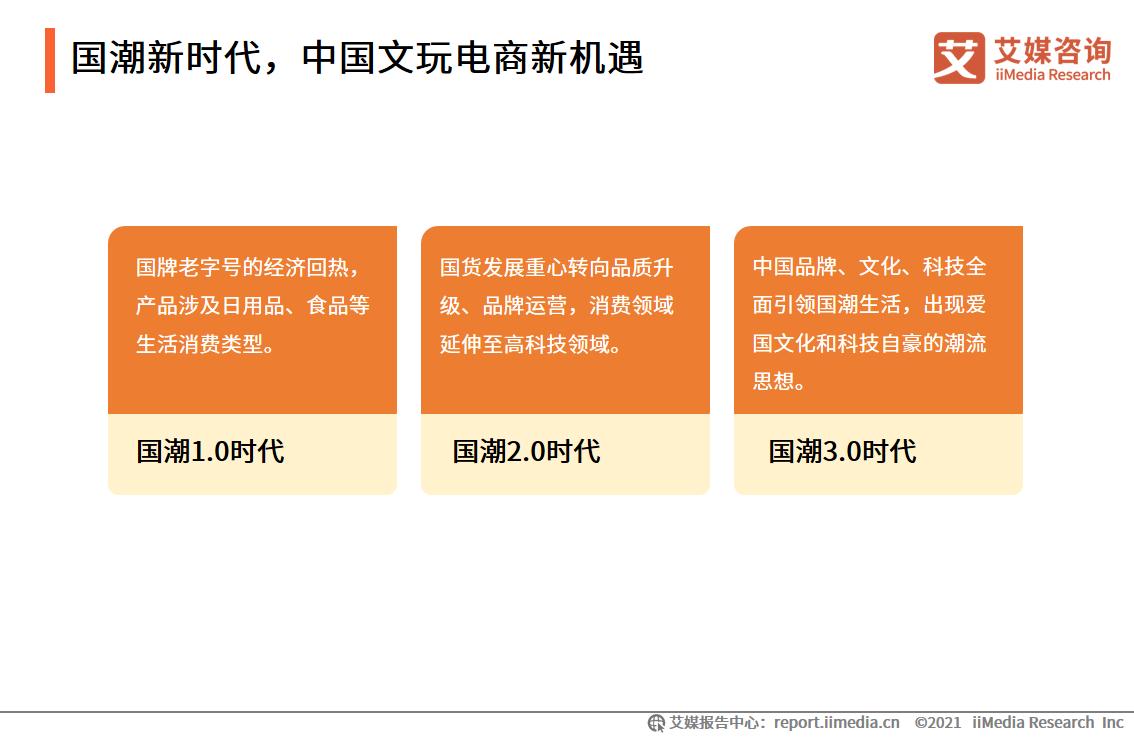 国潮新时代,中国文玩电商新机遇
