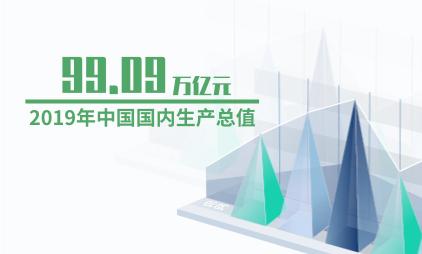 宏观经济数据分析:2019年中国国内生产总值为99.09万亿元