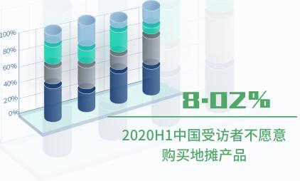 地摊经济数据分析:2020H1中国8.02%受访者不愿意购买地摊产品