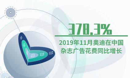 广告行业数据分析:2019年11月奥迪在中国杂志广告花费同比增长378.3%
