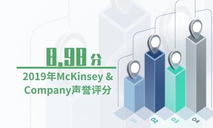 咨询行业数据分析:2019年McKinsey & Company声誉获评8.98分