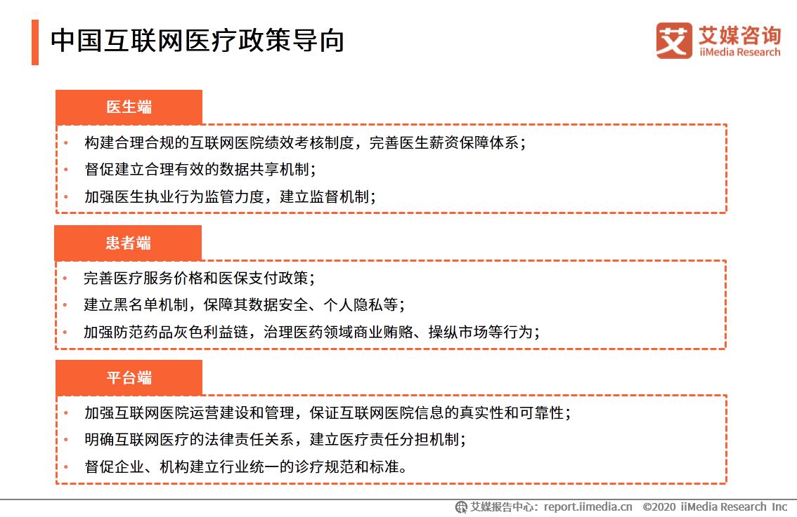 中国互联网医疗政策导向