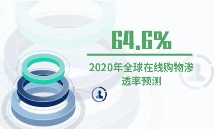 电商行业数据分析:预计2020年全球在线购物渗透率为64.6%