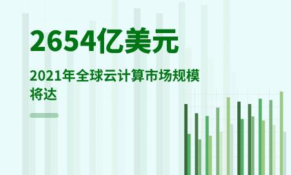 云计算行业数据分析:2021年全球云计算市场规模将达2654亿美元