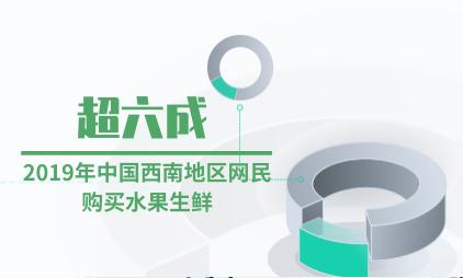 年货消费行业数据分析:2019年超六成中国西南地区网民购买水果生鲜