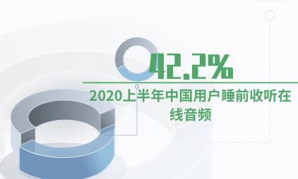 音频行业数据分析:2020上半年42.2%中国用户睡前收听在线音频