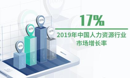 人力资源行业数据分析:2019年中国人力资源行业市场增长率达17%