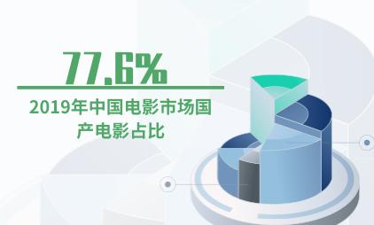 电影行业数据分析:2019年中国电影市场国产电影占比为77.6%