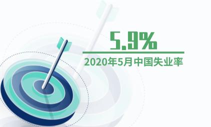 就业数据分析:2020年5月中国失业率为5.9%
