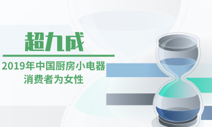 家电行业数据分析:2019年超九成中国厨房小电器消费者为女性