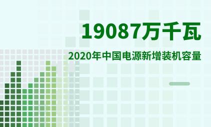 能源行业数据分析:2020年中国电源新增装机容量为19087万千瓦