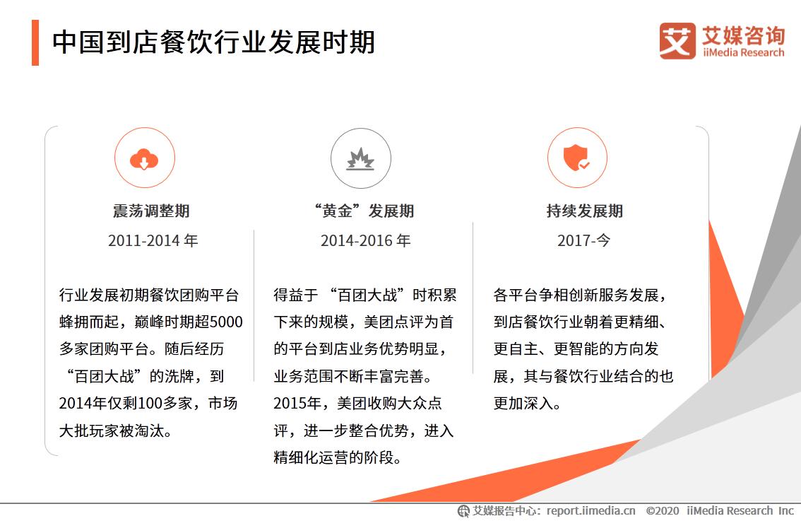 中国到店餐饮行业发展时期