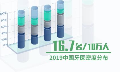 口腔行业数据分析:2019中国牙医密度分布为16.7名/10万人