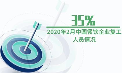 餐饮行业数据分析:2020年2月中国餐饮企业复工人员中恢复工作占比35%