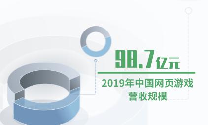 游戏行业数据分析:2019年中国网页游戏营收规模为98.7亿元