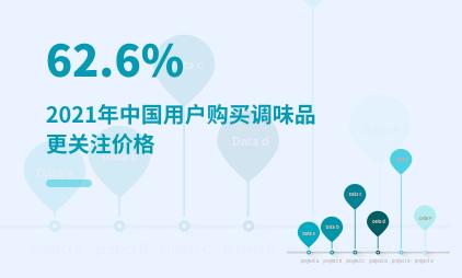 调味品行业数据分析:2021年中国62.6%的用户购买调味品更关注价格