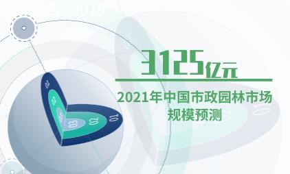 园林行业数据分析:预计2021年中国市政园林市场规模达3125亿元