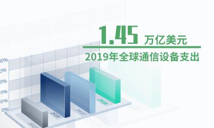 ICT行业数据分析:2019年全球通信设备支出1.45万亿美元