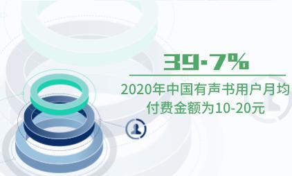 有声书行业数据分析:2020年中国39.7%有声书用户月均付费金额为10-20元